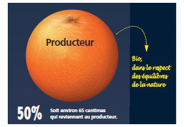 Orange part producteur
